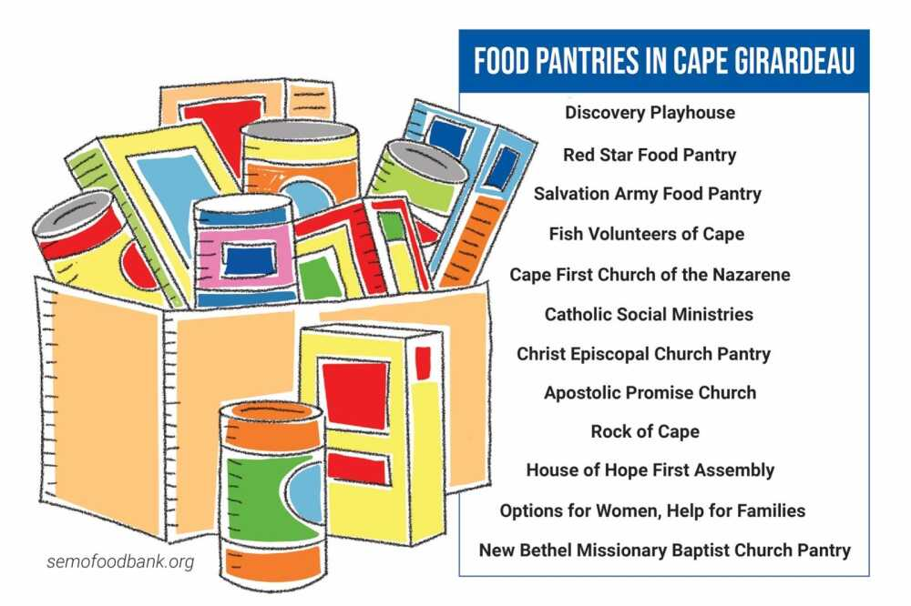 Food insecurity present on Southeast campus; Redhawk Food Pantry provides resources